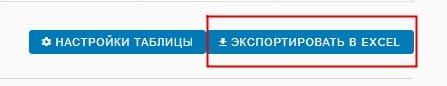 Нажав на кнопку «Экспортировать в Excel» вы сможете скачать готовую таблицу со всеми данными по кампаниям ВКонтакте в формате Excel.
