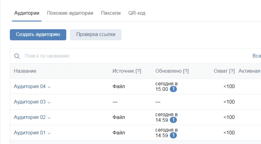 Создайте в ВКонтакте аудитории ретаргетинга, соответствующие этапам воронки продаж Мегаплан.