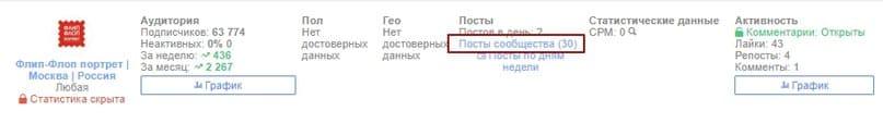 В сервисе PostMonitor yажимаем на кнопку Посты сообщества, и сортируем по лайкам ВКонтакте, чтобы получить наиболее зашедшие креативы.