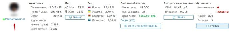 Можно посмотреть стандартную статистику группы ВКонтакте, если она открыта.
